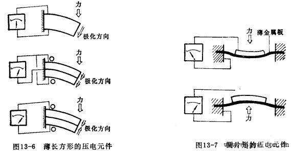 压电爆震传感器的原理和结构