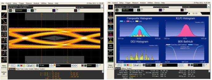 主要进行stressedeye加压眼图测量幅度灵敏度测量抖动容忍度测量