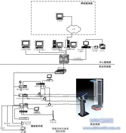 户型 户型图 平面图 设计 素材 500_526