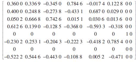 主成分分析法对拟南芥基因的分析