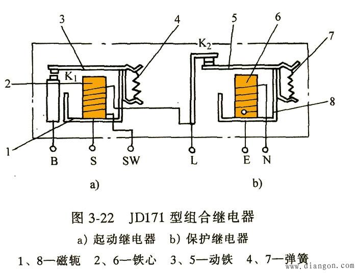 接触盘8先离开主接线柱9,10,触头切断了起动机电源,点火线圈附加电阻