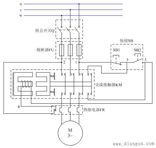 机直接起动的控制线路结构图,电路由组合开关q(转换开关),熔断器fu