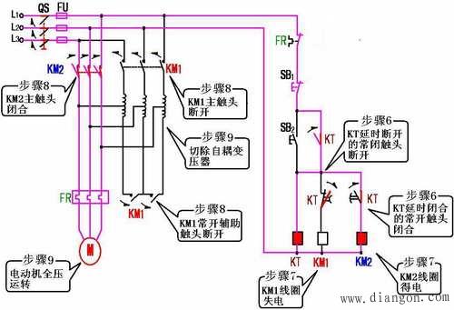 接线:自耦变压器的高压边投入电网,低压边接至电动机,有几个不同电压