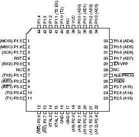 解决方案-华强电子网  图6 tqfp封装的at89s52引脚图  1.