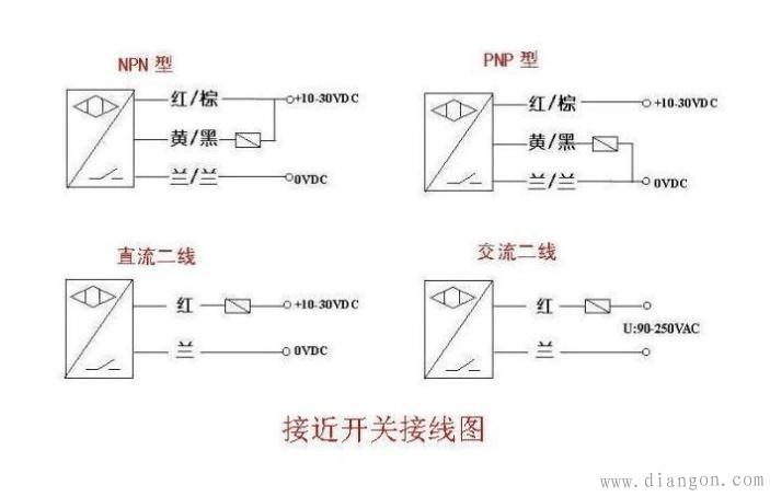 2)两线制接近开关的接线比较简单,接近开关与负载串联后接到电源即可.