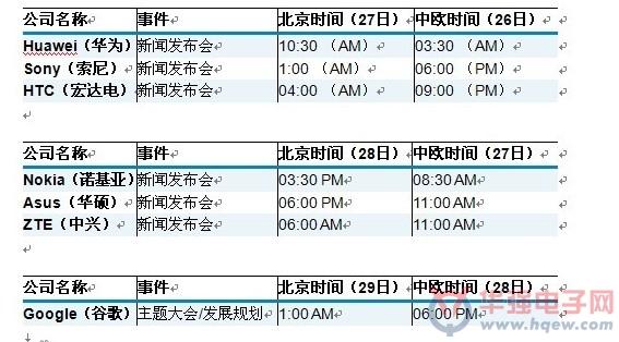 2012全球移动大会主要厂商发布会时间表