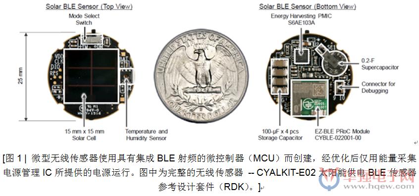 如何開發微型太陽能無線傳感器節點