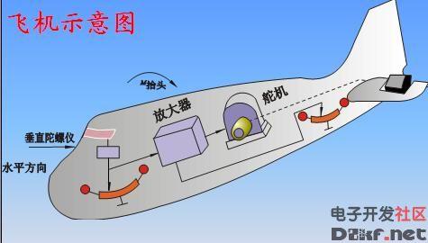 飞机示意图--电路图-技术资料-华强电子网