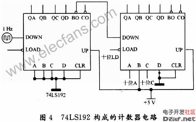 74lsl92构成的计数器电路图