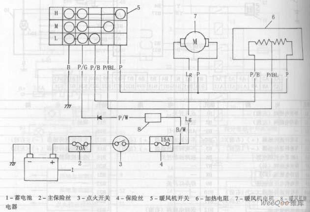 首页 技术资料 电路图 汽车电路图 长安之星多功能车暖风系统电路图