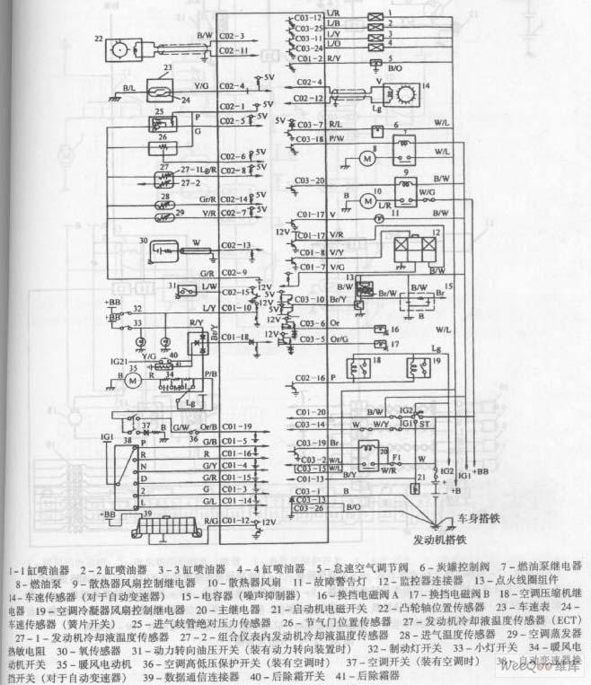 长安轿车羚羊发动机电路图广汽传祺gs8性价比怎么样图片