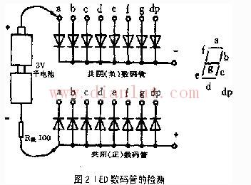 led数码管的结构及检测方法