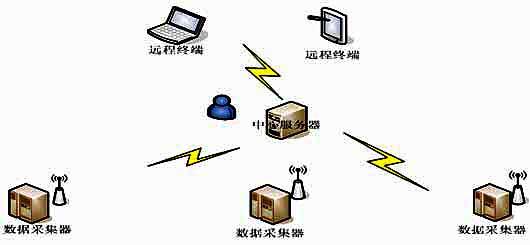 标准电路系统图