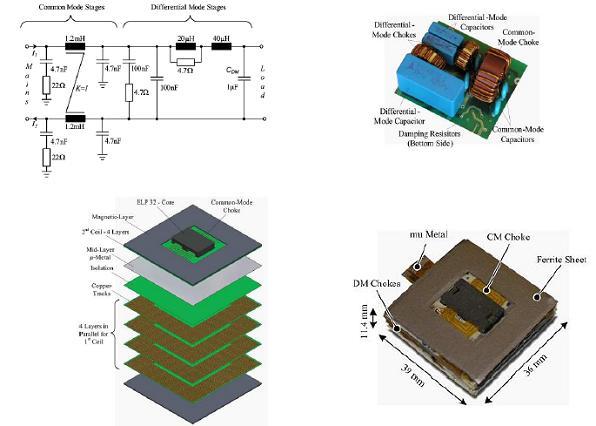 电磁兼容与 emi抑制器件技术