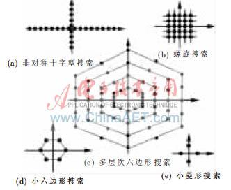 mp算法步骤流程图
