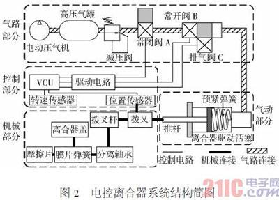 串联式混合动力系统apu结构设计[图]