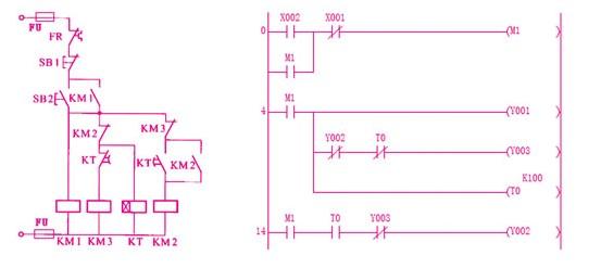 继电器控制转换梯形图方法