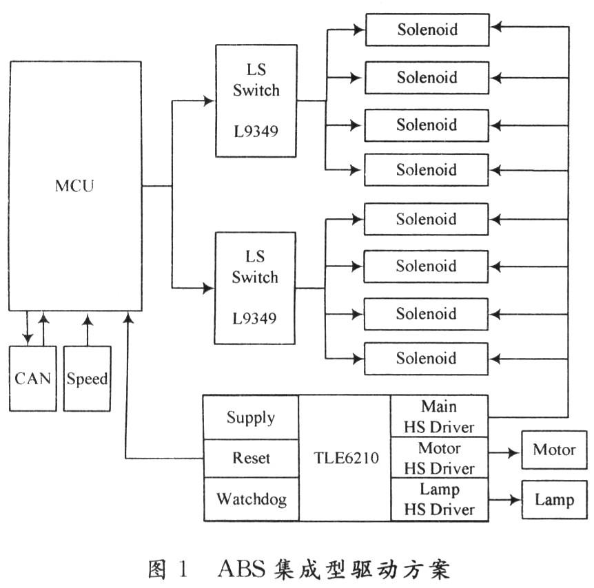 基于集成芯片tle621o和l9349的abs驱动电路设计图片