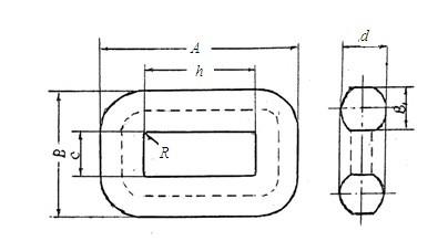 图1示出理论上的硅钢带展开图,图2示出曲线形硅钢带,图3示出r型铁心图