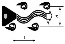 漩涡产生的原理_漩涡泵的工作原理动态