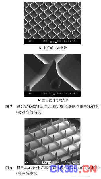 采用金作为x 光掩模板的吸收材料,是因为金具有耐高温,稳定,可以湿法