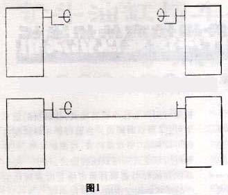 工程机械结构件焊接变位机浅析