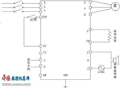 士林电机变频器在数控机床的应用