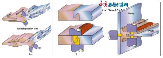 铝合金的搅拌摩擦焊 - LSWEDM - 机床设计之家