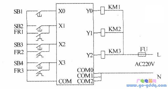 用PLC控制胶带输送机的三种编程