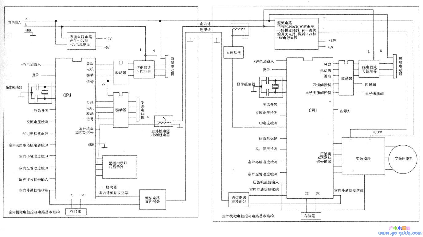 格力空调电脑板资料-主控板原理图 - 精通维修下载