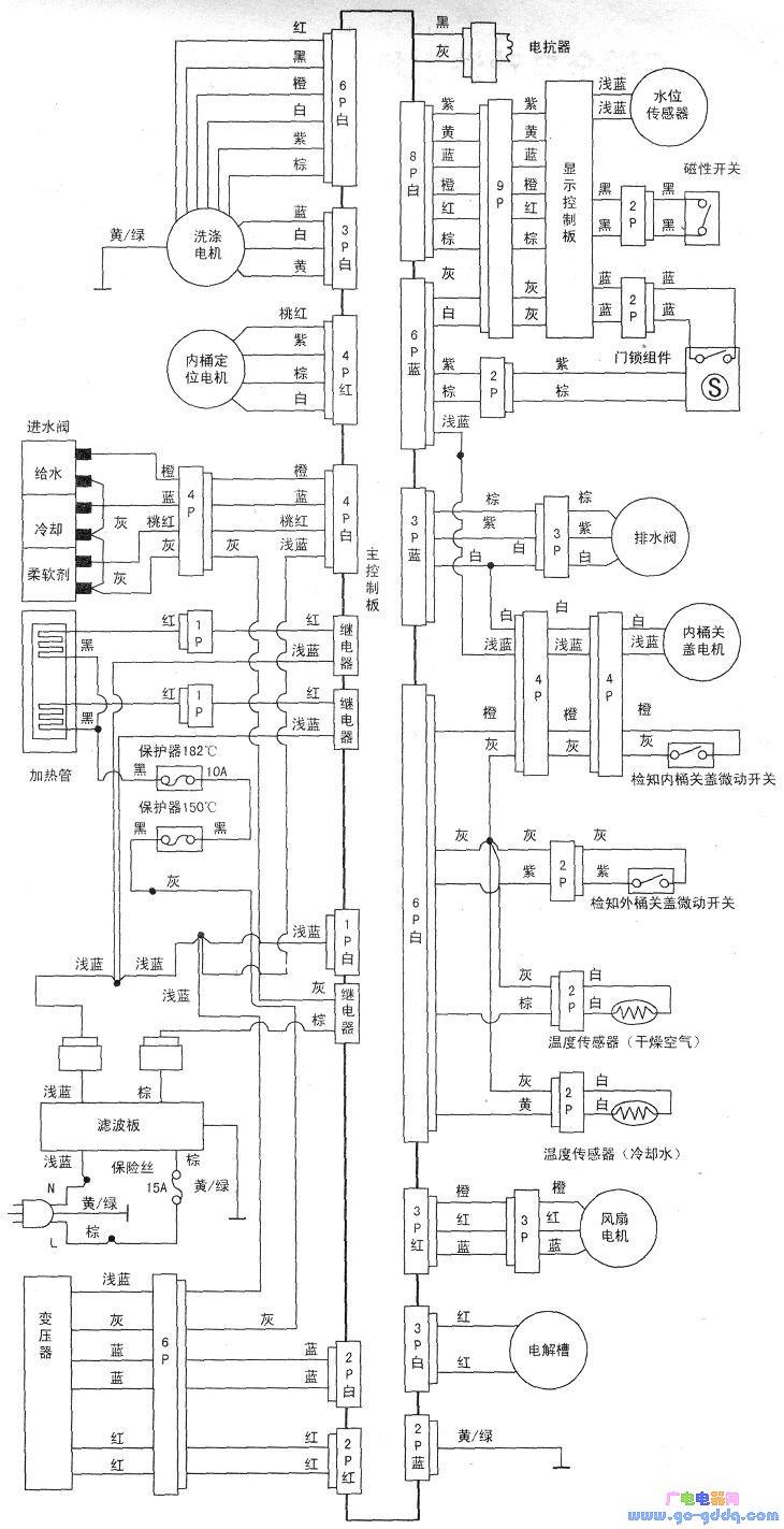 三洋xqg80-518hd洗衣机电路图
