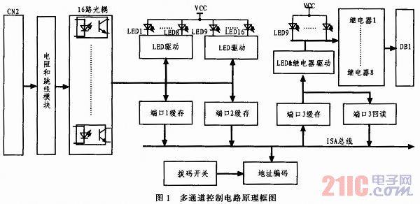 地址编码电路、继电器控制输出通道电路和光耦隔离输入通道电路3部图片