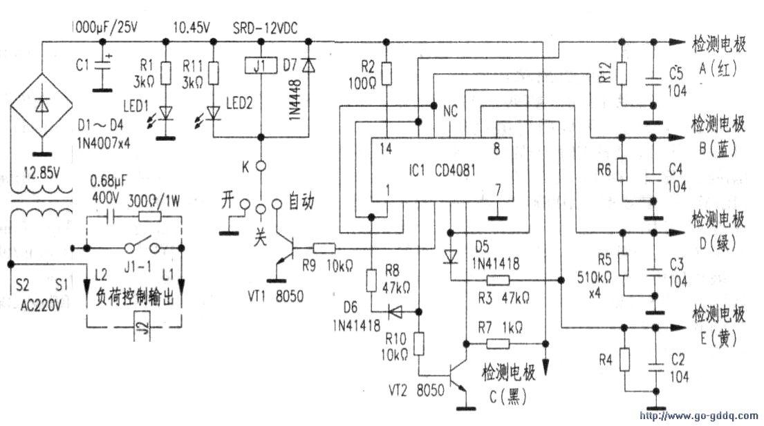 2.水位信号检测电路      该部分是以四二输入与门电路CD4081为核心并配以五根水位检测电极A—E构成的。其作用是根据电极实测水位的变化CD4081相应引脚的电平随之变化,满足与门条件时相应输出端电平改变,以驱动输出电路。其中R2是ICI的电源输入限流电阻,D5与R3及D6与R8起隔离自锁作用,当相应输出端即ICI(10)脚、(3)脚为高电平时将(8)脚、(1)脚锁死,其状态的翻转取决于(9)脚和(2)脚。C2—C5及R4_R6、R12的作用是滤除干扰信号意外进入控制器引