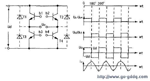 海尔kfr-36gw/bpf频空调电控电路工作原理