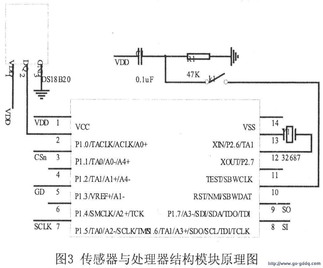 传感器与处理器结构如图3所示