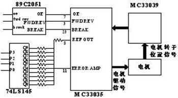 电动机是根据什么的原理制成的_电动机工作原理