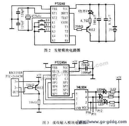 EM78P447S单片机及其在直流电机红外遥控