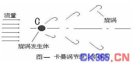 磁钢传感器什么原理_压力传感器原理