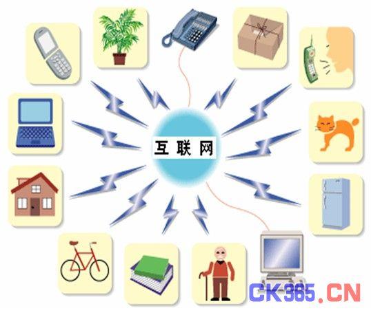 嵌入式技术是物联网的支持