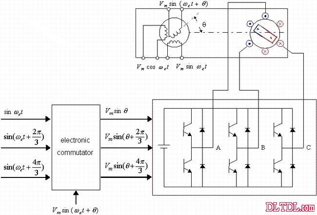永磁交流伺服电动机原理图片
