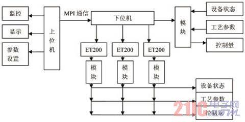 公司流程框架图