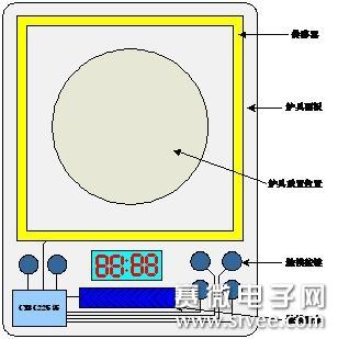 共振环的原理_4 结束语   本文分析了基于表面等离子激元的可调谐共振环滤波器结构原理,并分别对环半径r为1.0μm和1.1 μm时进行了仿真.